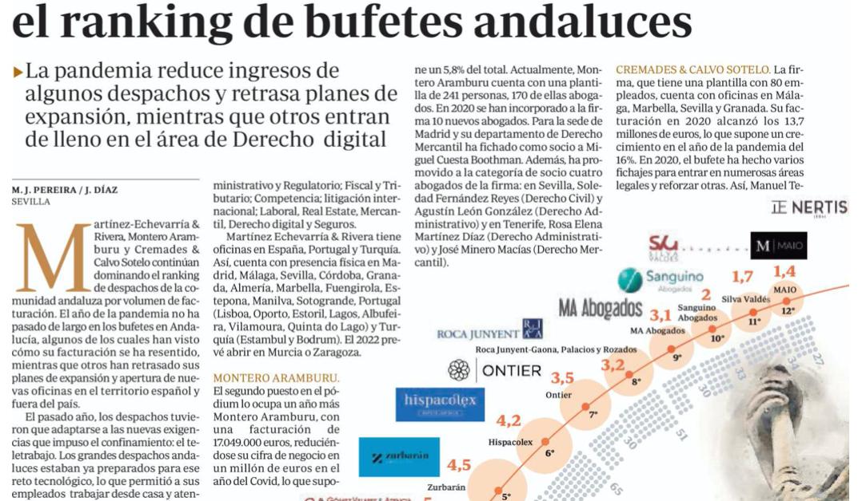 Ranking de bufetes andaluces